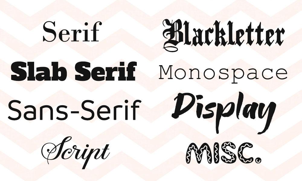 Pairing Fonts: Font Styles Recap