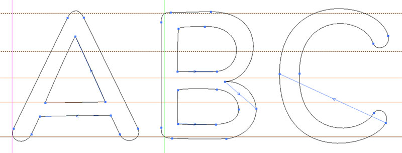 Creating sans: second version, rounded sans