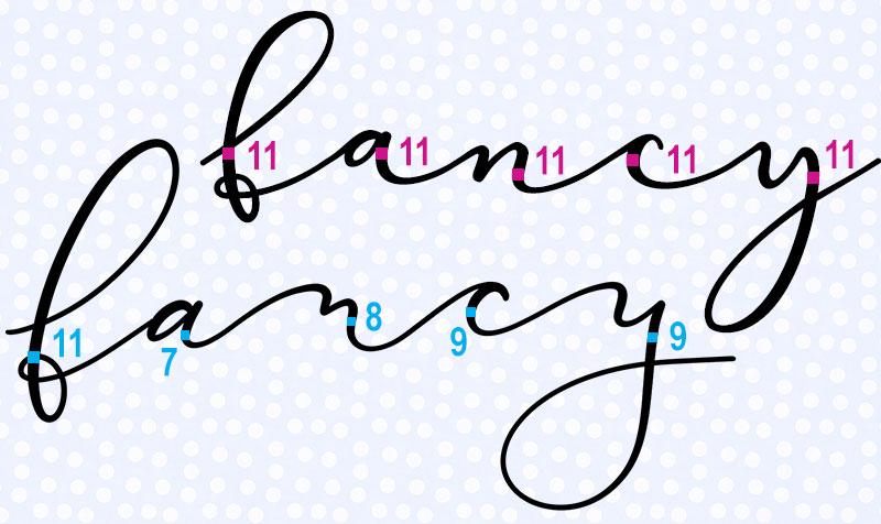 Advanced Font ID: Line widths