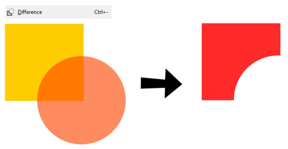 Inkscape Path Menu: Difference