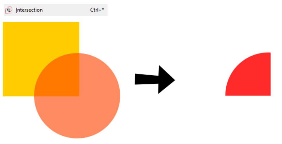 Inkscape Path Menu: Intersection